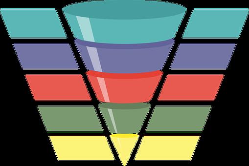 conversion-funnel-digital-marketing-strategy